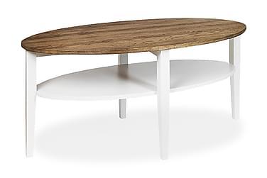 Tranås Soffbord 120 cm Ovalt