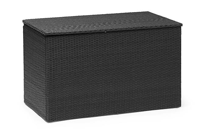 Hillerstorp Wisconsin Dynbox - Svart - Utemöbler - Dynboxar & möbelskydd - Dynboxar & dynlådor