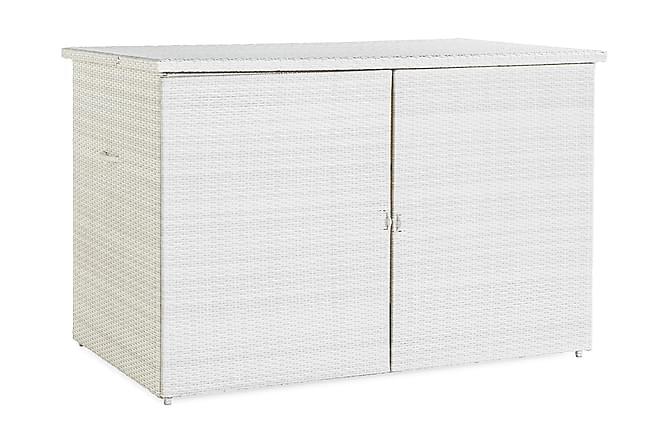 Kolossal Dynbox med Dörrar - Vit - Utemöbler - Välj efter material - Konstrotting