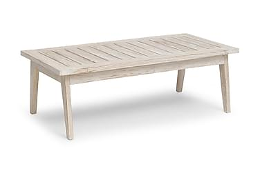 Hillerstorp Wellington Loungebord 60x120 cm